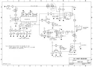 ROX2 diagram